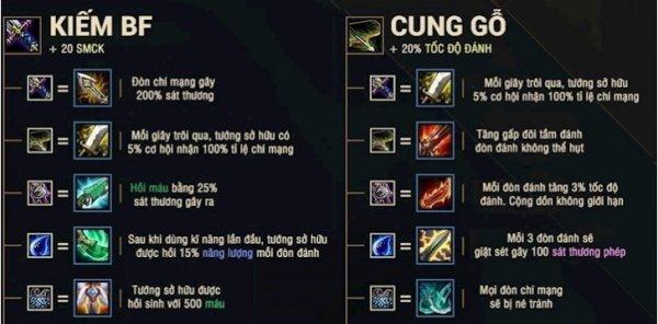 Cach Len Do Dau Truong Chan Ly 111 8
